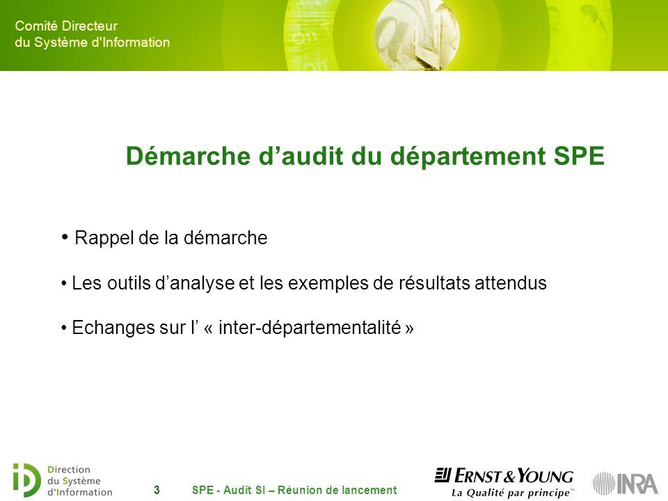 SPE - Audit SI – Réunion de lancement3 Démarche daudit du département SPE Rappel de la démarche Les outils danalyse et les exemples de résultats atten