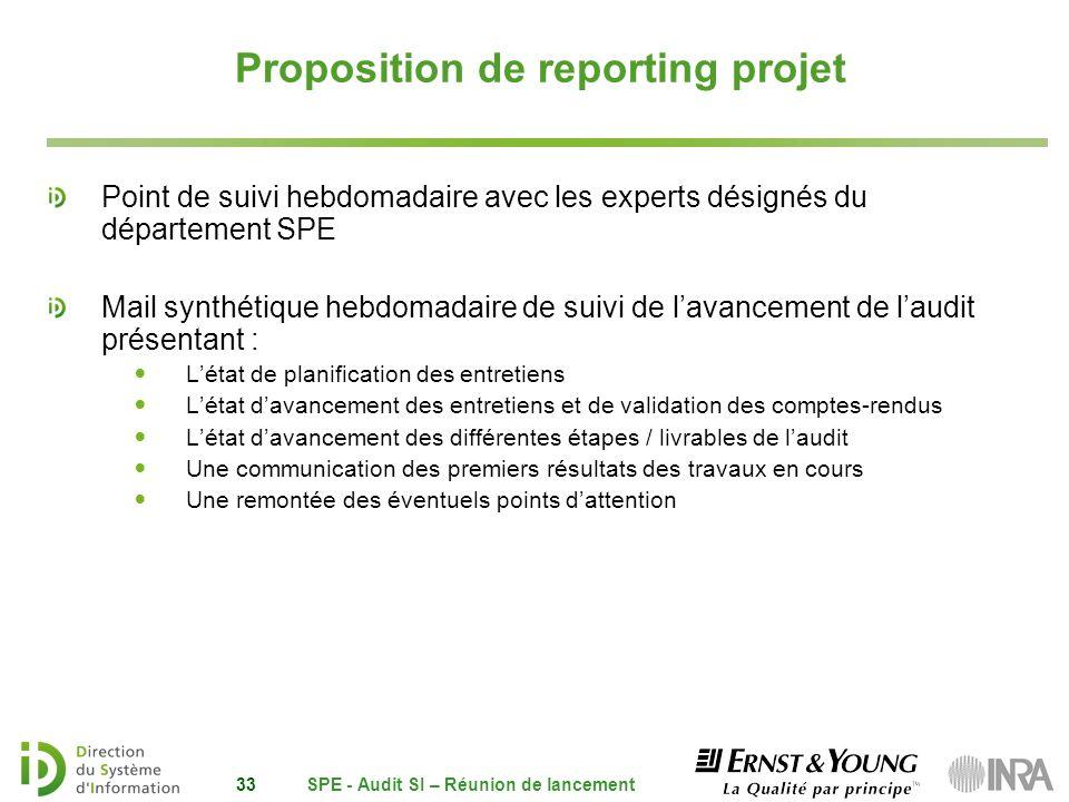SPE - Audit SI – Réunion de lancement33 Proposition de reporting projet Point de suivi hebdomadaire avec les experts désignés du département SPE Mail