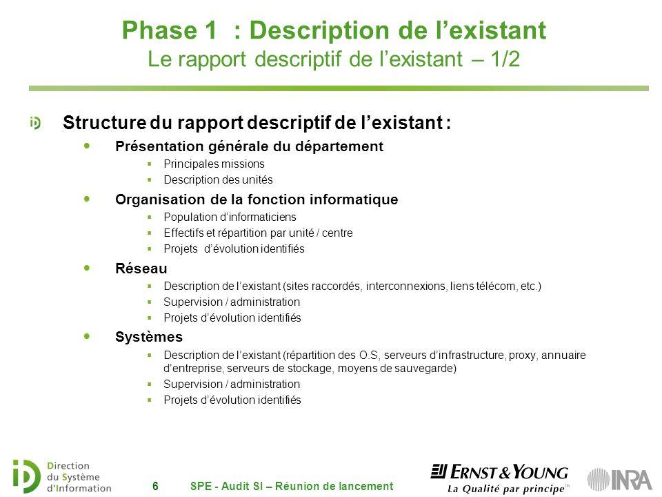 Phase 1 : Description de lexistant Le rapport descriptif de lexistant – 1/2 Structure du rapport descriptif de lexistant : Présentation générale du dé