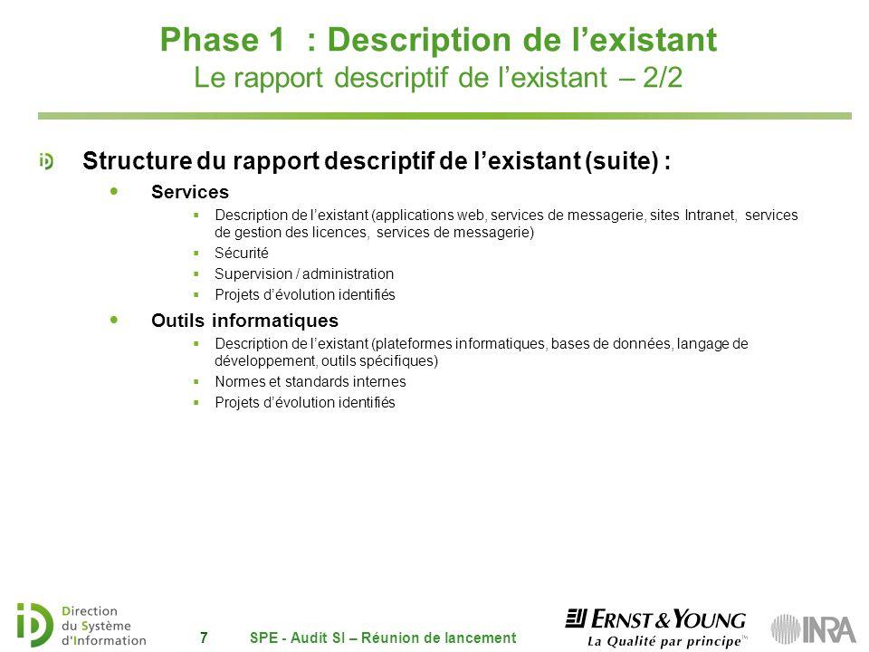 Phase 1 : Description de lexistant Le rapport descriptif de lexistant – 2/2 Structure du rapport descriptif de lexistant (suite) : Services Descriptio