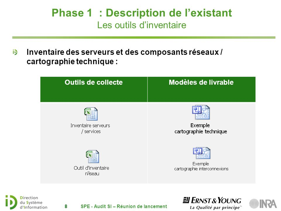 Phase 1 : Description de lexistant Les outils dinventaire Inventaire des applications / cartographie applicative : SPE - Audit SI – Réunion de lancement9 Outil de collecteModèle de livrable