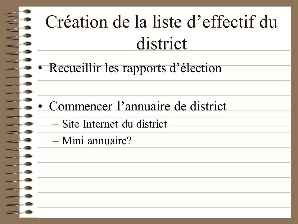 Création de la liste deffectif du district Recueillir les rapports délection Commencer lannuaire de district –Site Internet du district –Mini annuaire