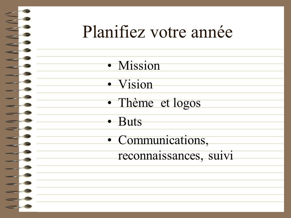Planifiez votre année Mission Vision Thème et logos Buts Communications, reconnaissances, suivi