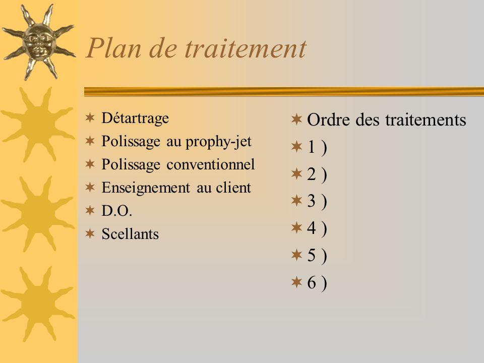 Traitements exclus 1) 2) 3) 4) 5) 6) 7) 8) 9)