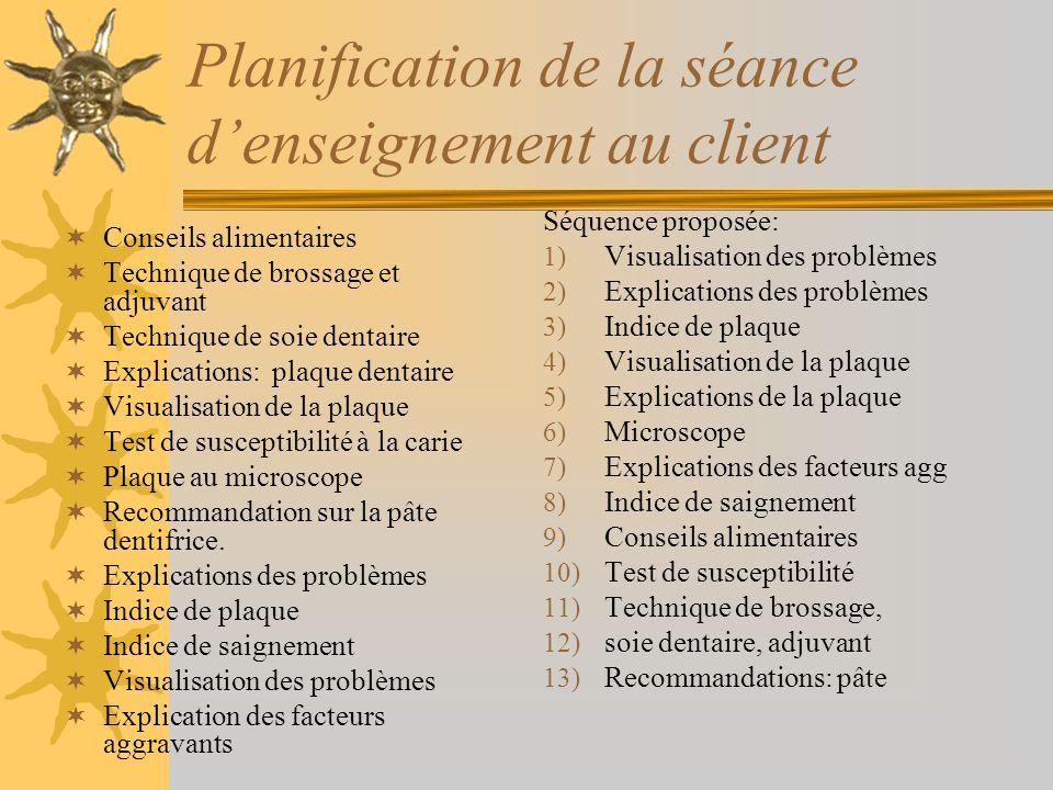 Traitements inclus D.O.sur les « 6 »Conseils alimentaires Détartrage manuelEchantillon de plaque au microscope Traitement dorthodontie Endodontie ou t