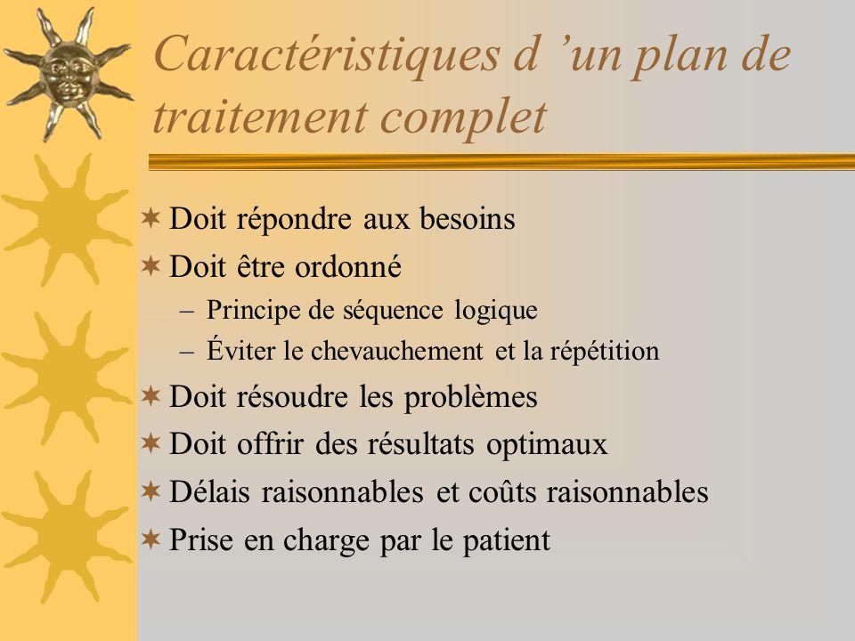 Organigramme dun plan de traitement complet