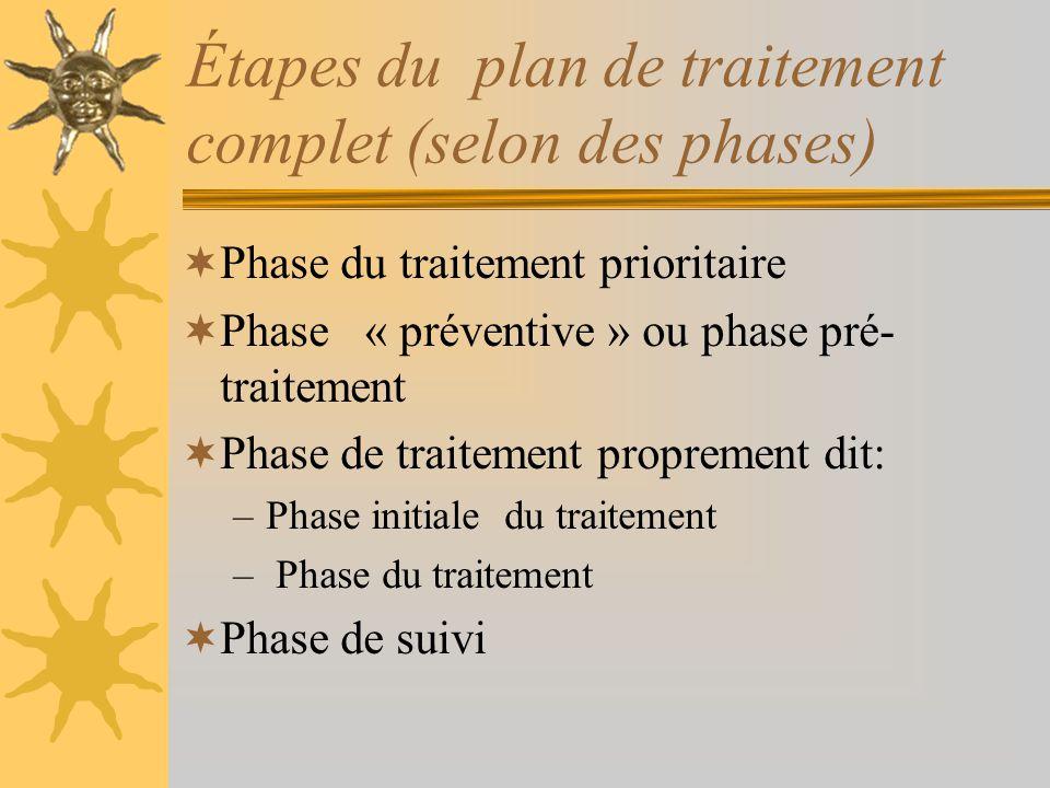Critères pour l ordre d intervention Urgence du traitement Nécessité de traiter les facteurs étiologiques Gravité et étendue de l état pathologique Pl