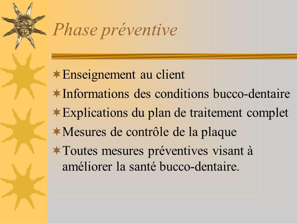 Phase du traitement prioritaire Les urgences en cas de douleur Les analyses de laboratoire Les tests: Biopsie et cytologie