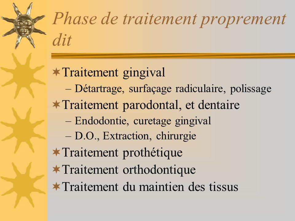 Phase préventive Enseignement au client Informations des conditions bucco-dentaire Explications du plan de traitement complet Mesures de contrôle de l
