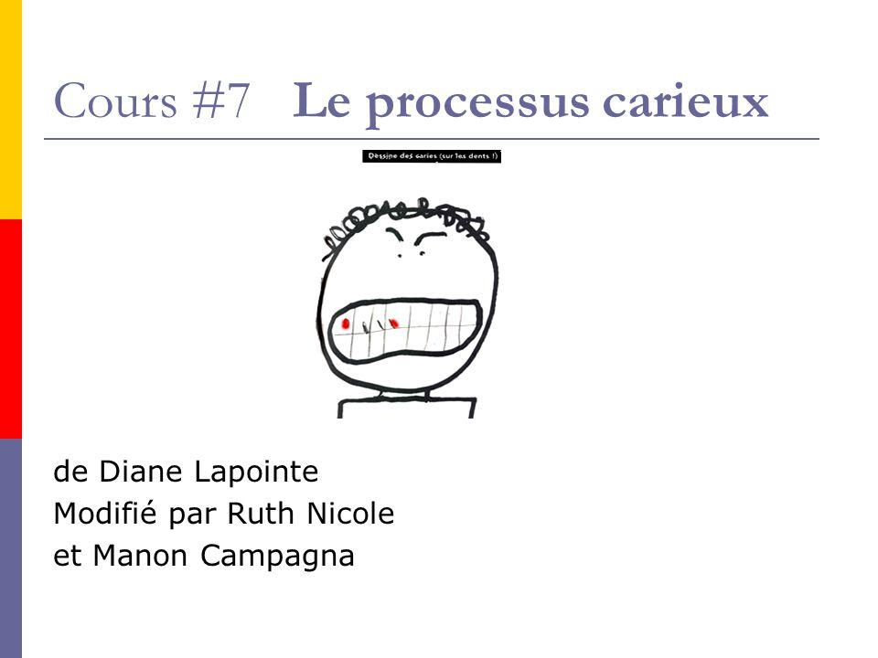 Cours #7 Le processus carieux de Diane Lapointe Modifié par Ruth Nicole et Manon Campagna