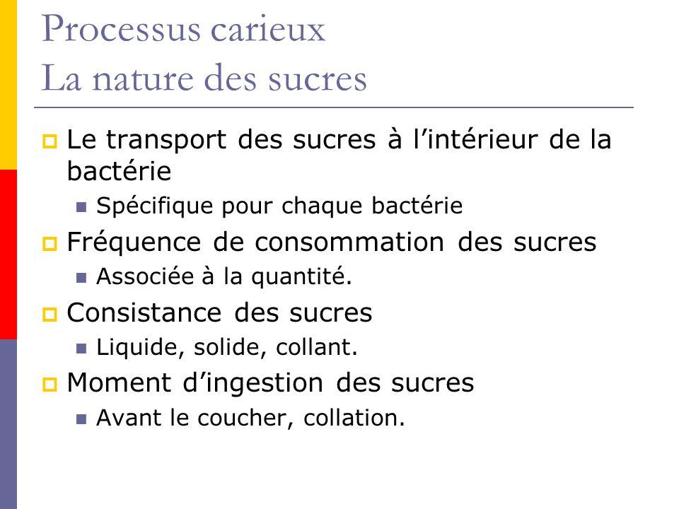 Processus carieux La nature des sucres Le transport des sucres à lintérieur de la bactérie Spécifique pour chaque bactérie Fréquence de consommation des sucres Associée à la quantité.