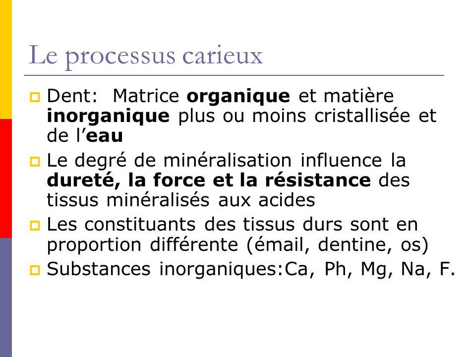 Processus carieux La virulence Les bactéries cariogènes sont considérées comme virulentes.