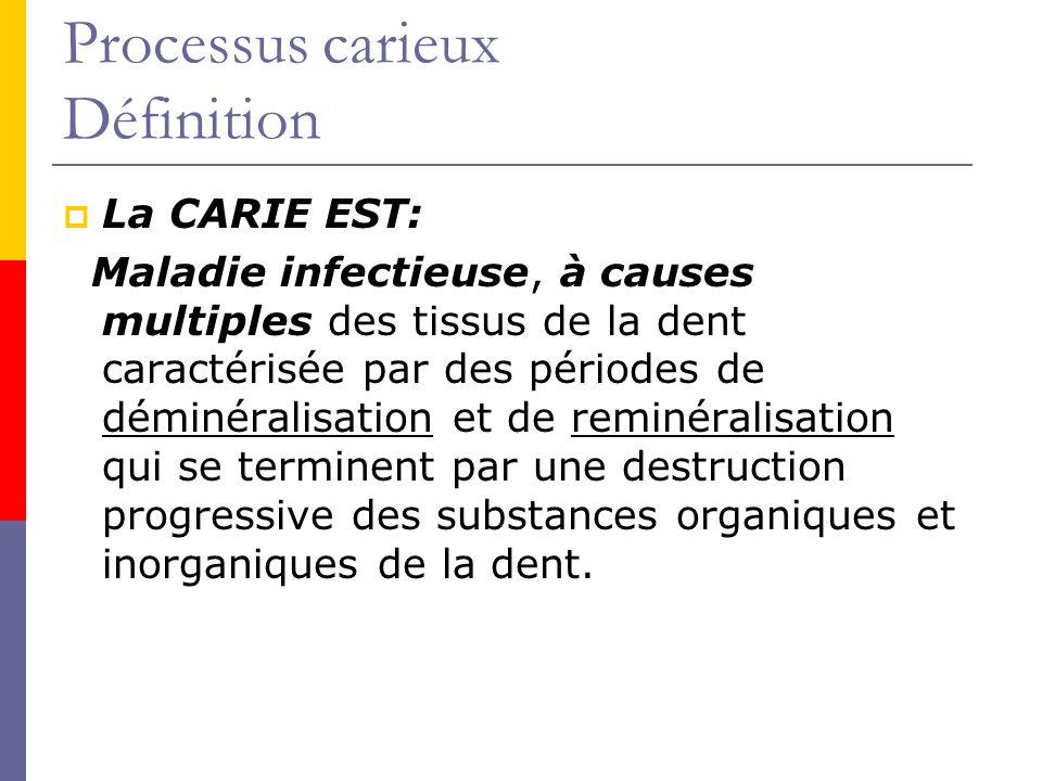 Processus carieux Définition La lésion progresse de lextérieur vers lintérieur.