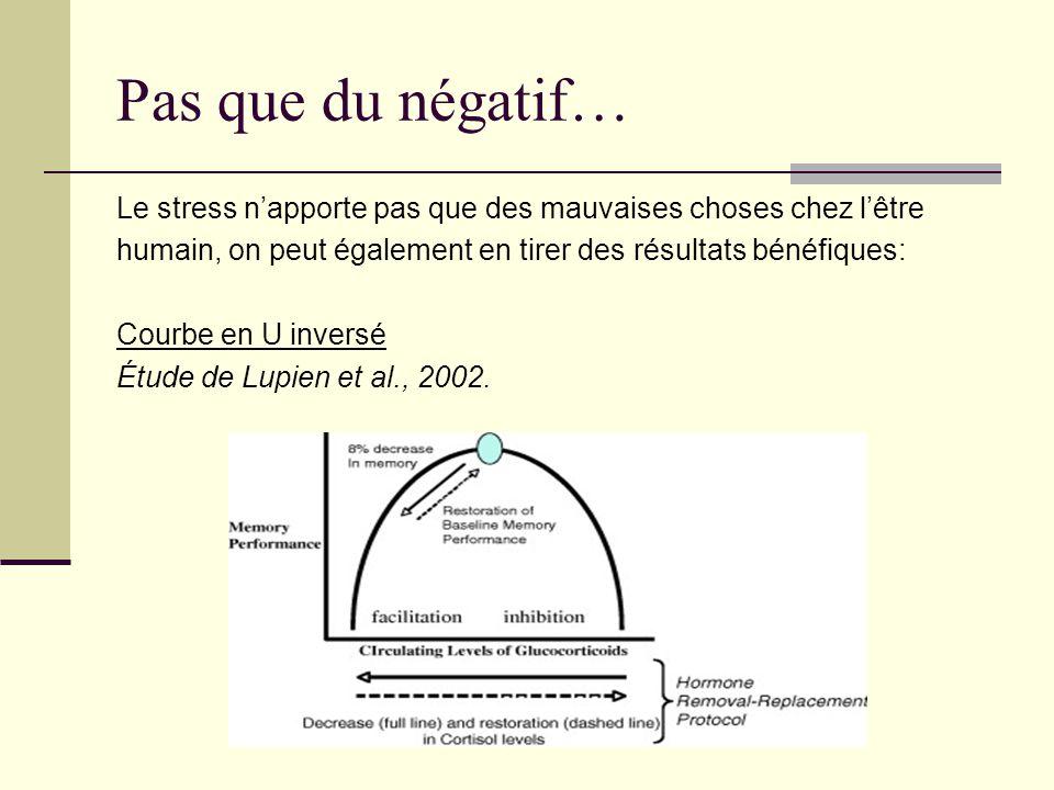Pas que du négatif… Le stress napporte pas que des mauvaises choses chez lêtre humain, on peut également en tirer des résultats bénéfiques: Courbe en