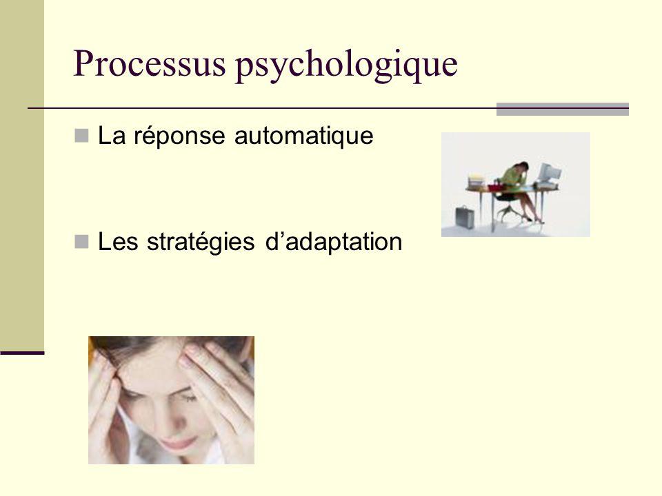 Processus psychologique La réponse automatique Les stratégies dadaptation