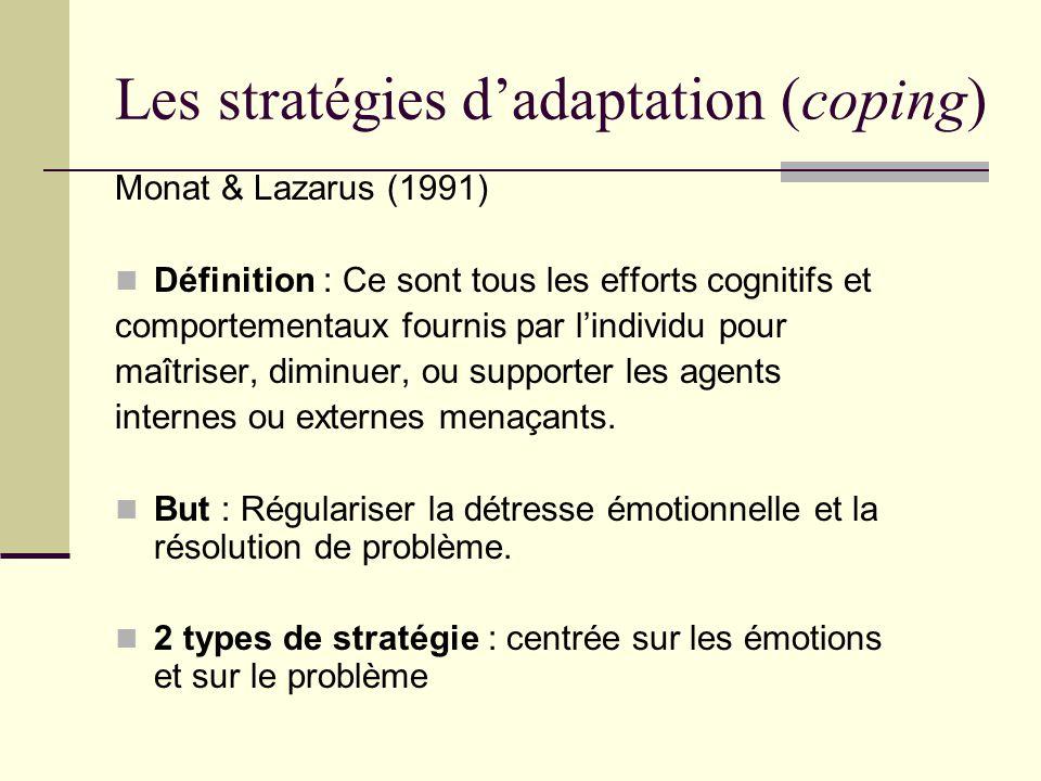 Les stratégies dadaptation (coping) Monat & Lazarus (1991) Définition : Ce sont tous les efforts cognitifs et comportementaux fournis par lindividu po
