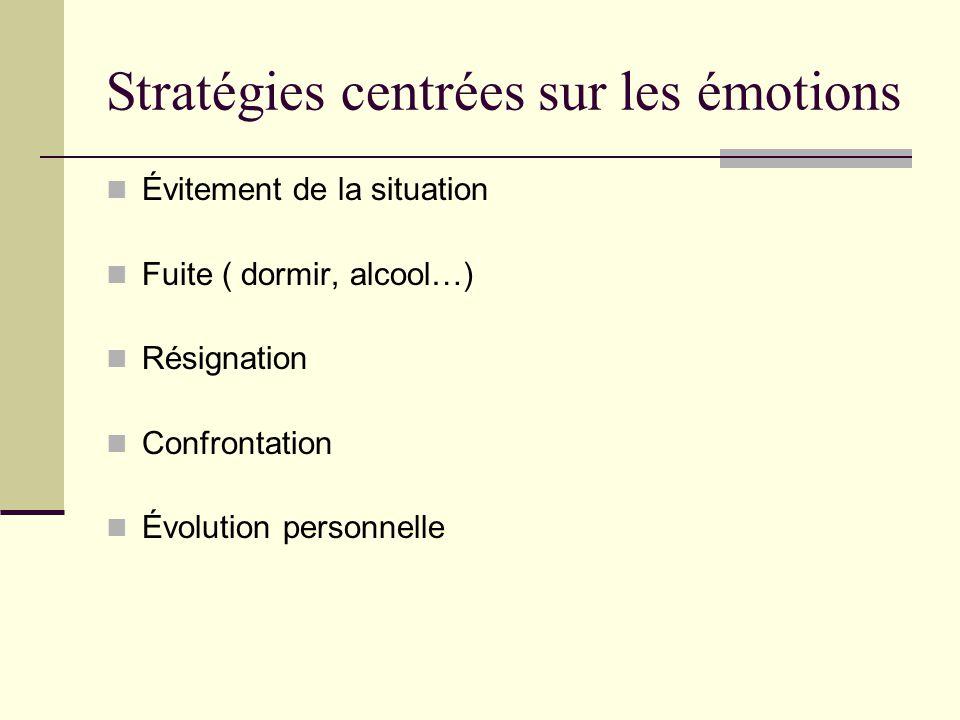 Stratégies centrées sur les émotions Évitement de la situation Fuite ( dormir, alcool…) Résignation Confrontation Évolution personnelle