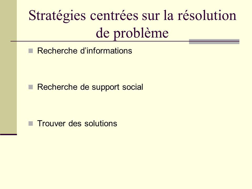 Stratégies centrées sur la résolution de problème Recherche dinformations Recherche de support social Trouver des solutions