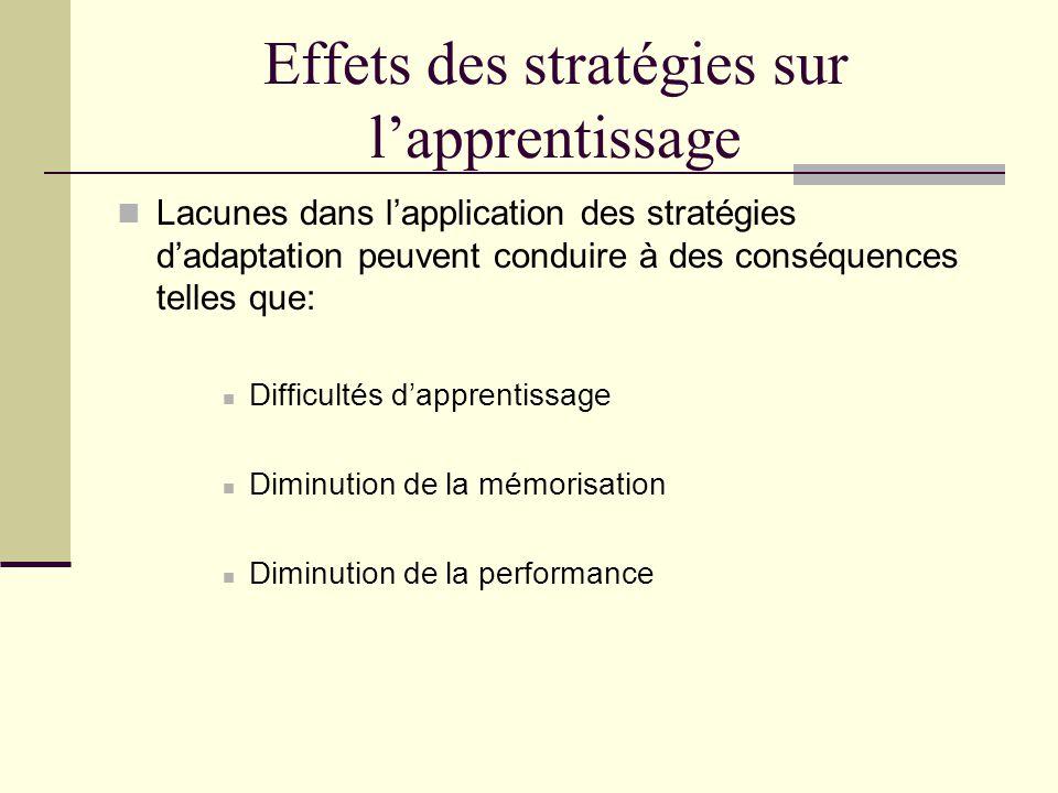 Effets des stratégies sur lapprentissage Lacunes dans lapplication des stratégies dadaptation peuvent conduire à des conséquences telles que: Difficul