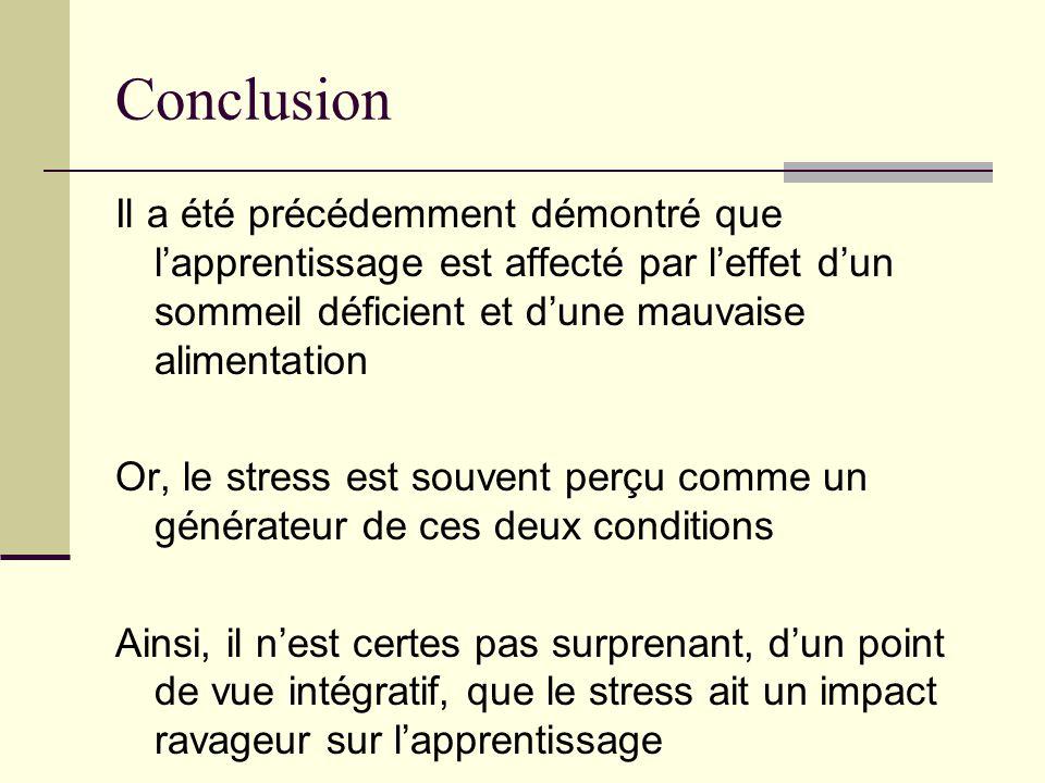 Conclusion Il a été précédemment démontré que lapprentissage est affecté par leffet dun sommeil déficient et dune mauvaise alimentation Or, le stress