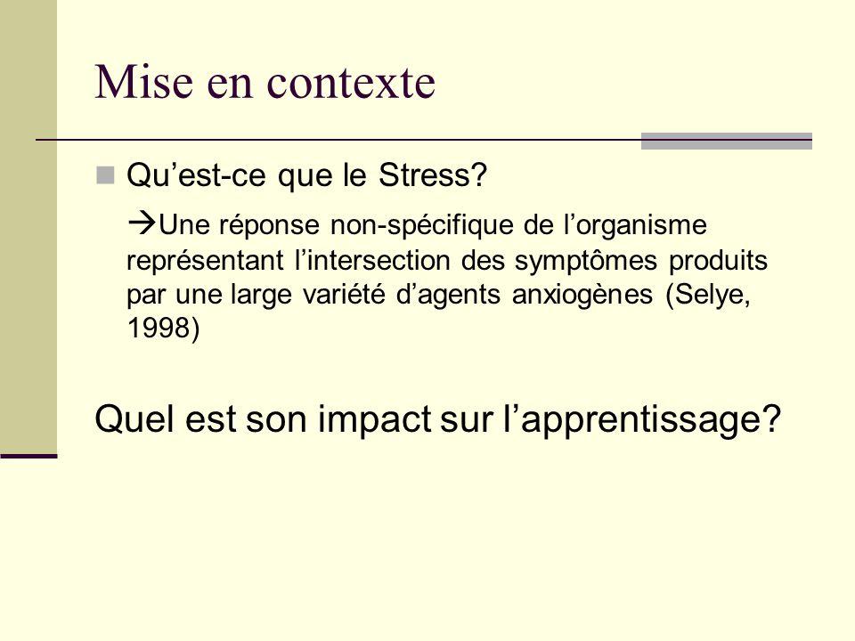 Rôle de la mémoire sur lapprentissage La mémoire est un agent primordial dans les processus dapprentissage Il agit en tant que facteur intermédiaire dans ce dit processus Relation entre une bonne mémoire et une bonne capacité dapprentissage Stress Mémoire Apprentissage Stratégies dapprentissage Moment de la journée Intensité du stress Nature du stress Sexe Âge