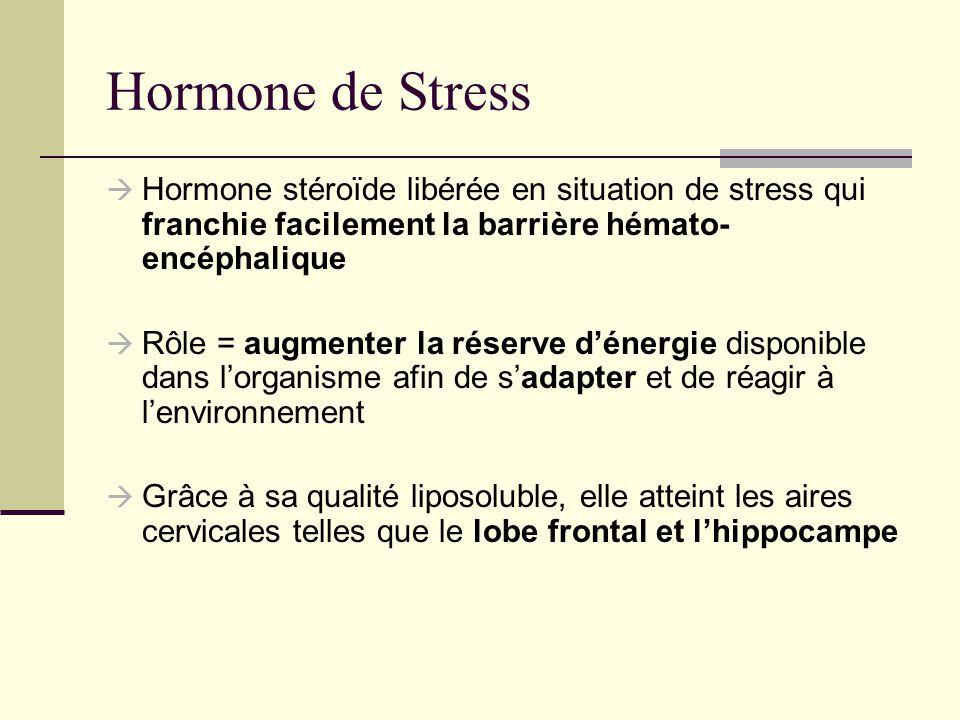 Hormone de Stress Hormone stéroïde libérée en situation de stress qui franchie facilement la barrière hémato- encéphalique Rôle = augmenter la réserve