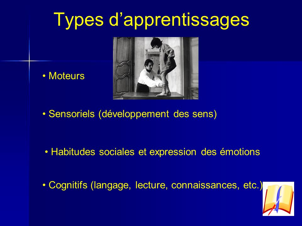 Types dapprentissages Moteurs Sensoriels (développement des sens) Habitudes sociales et expression des émotions Cognitifs (langage, lecture, connaissances, etc.)