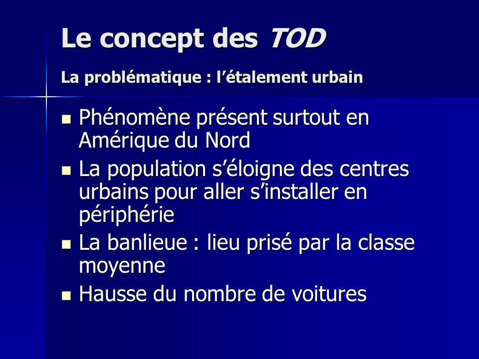 Le concept des TOD La problématique : létalement urbain Phénomène présent surtout en Amérique du Nord Phénomène présent surtout en Amérique du Nord La