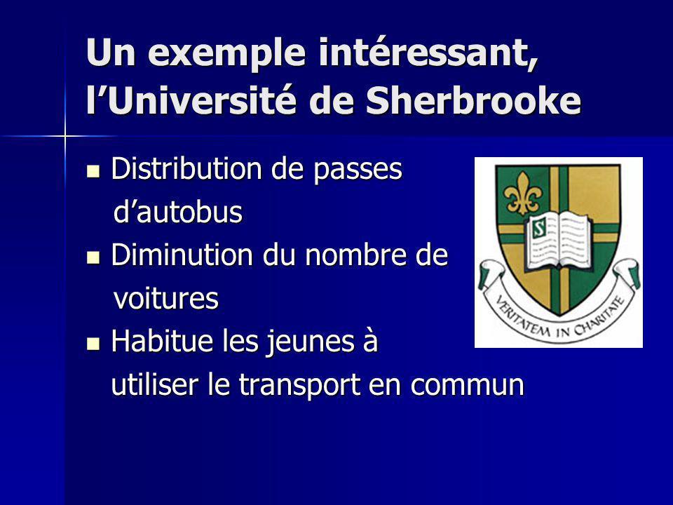 Un exemple intéressant, lUniversité de Sherbrooke Distribution de passes Distribution de passes dautobus dautobus Diminution du nombre de Diminution d