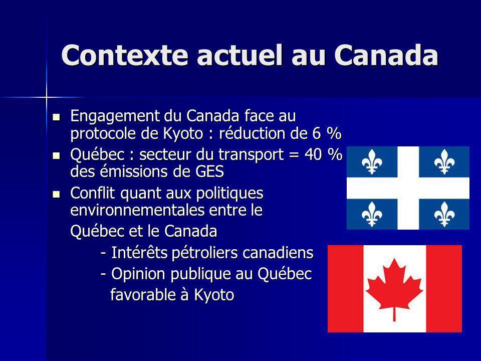Contexte actuel au Canada Engagement du Canada face au protocole de Kyoto : réduction de 6 % Engagement du Canada face au protocole de Kyoto : réducti