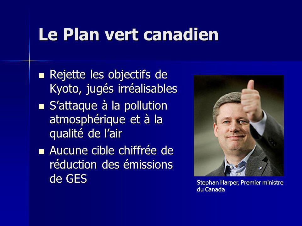Le Plan vert canadien Rejette les objectifs de Kyoto, jugés irréalisables Rejette les objectifs de Kyoto, jugés irréalisables Sattaque à la pollution