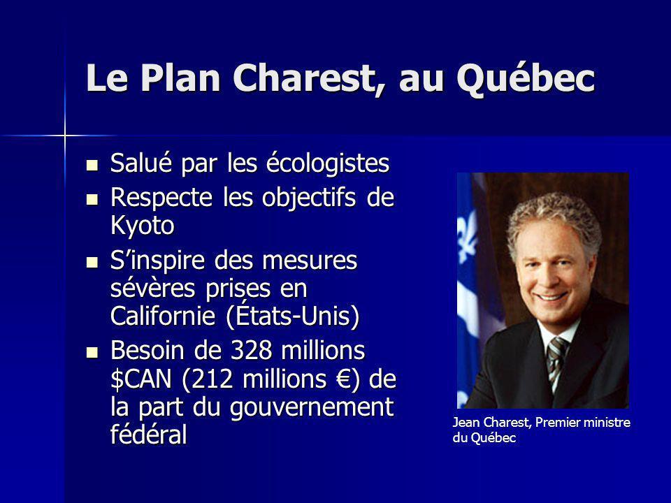 Le Plan Charest, au Québec Salué par les écologistes Salué par les écologistes Respecte les objectifs de Kyoto Respecte les objectifs de Kyoto Sinspir