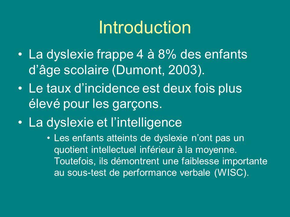 Introduction La dyslexie frappe 4 à 8% des enfants dâge scolaire (Dumont, 2003). Le taux dincidence est deux fois plus élevé pour les garçons. La dysl