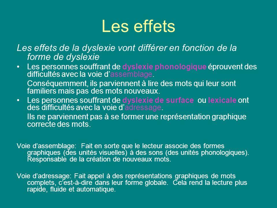 Les effets Les effets de la dyslexie vont différer en fonction de la forme de dyslexie Les personnes souffrant de dyslexie phonologique éprouvent des