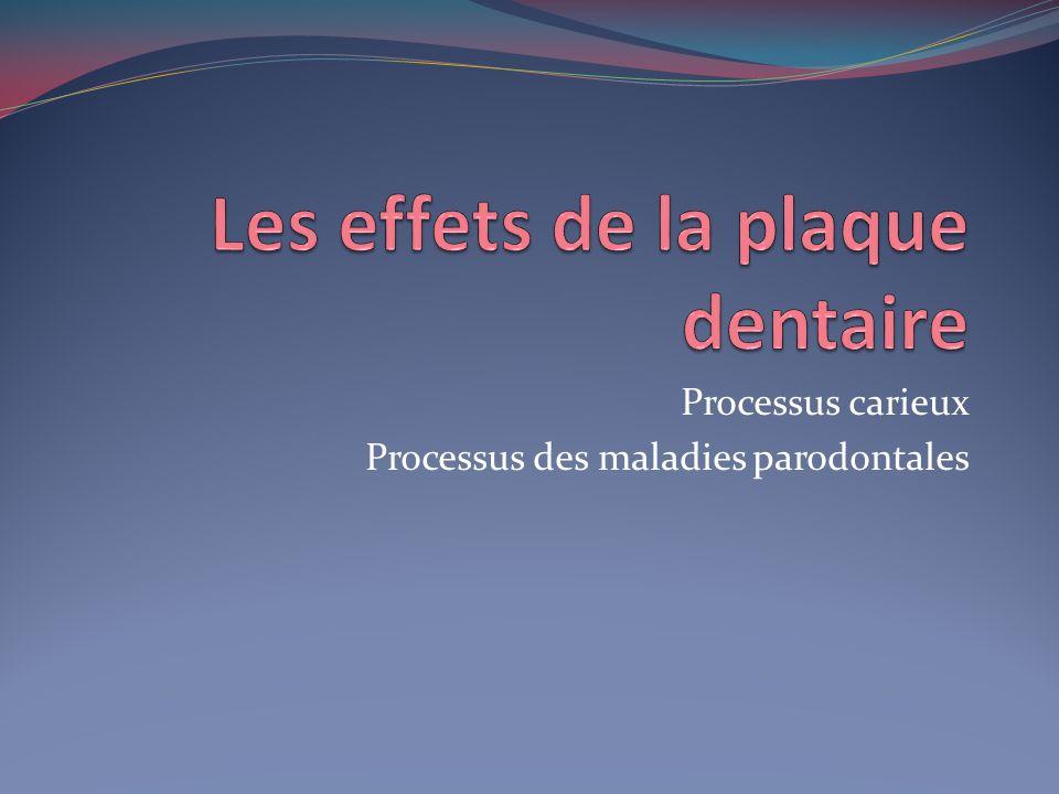La plaque dentaire, un bio film La matrice inter bactérienne Constituée essentiellement dexo polysaccharides (extracellulaires) Plus nocive, plus acti