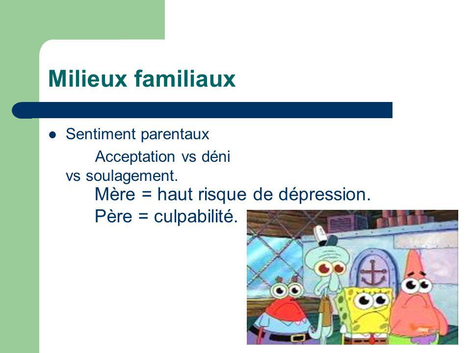 Milieux familiaux Sentiment parentaux Acceptation vs déni vs soulagement. Mère = haut risque de dépression. Père = culpabilité.