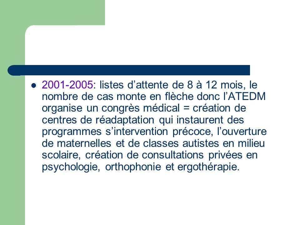 2001-2005: listes dattente de 8 à 12 mois, le nombre de cas monte en flèche donc lATEDM organise un congrès médical = création de centres de réadaptation qui instaurent des programmes sintervention précoce, louverture de maternelles et de classes autistes en milieu scolaire, création de consultations privées en psychologie, orthophonie et ergothérapie.