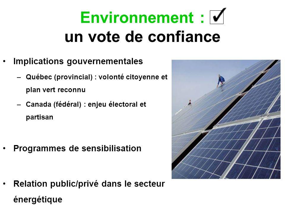 Environnement : un vote de confiance Implications gouvernementales –Québec (provincial) : volonté citoyenne et plan vert reconnu –Canada (fédéral) : e
