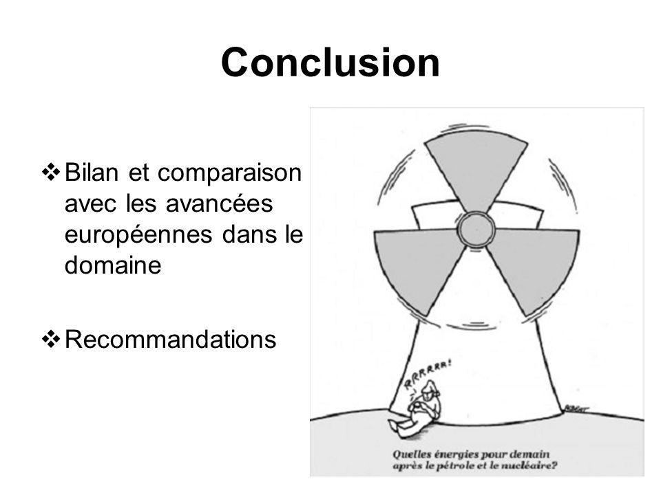 Conclusion Bilan et comparaison avec les avancées européennes dans le domaine Recommandations