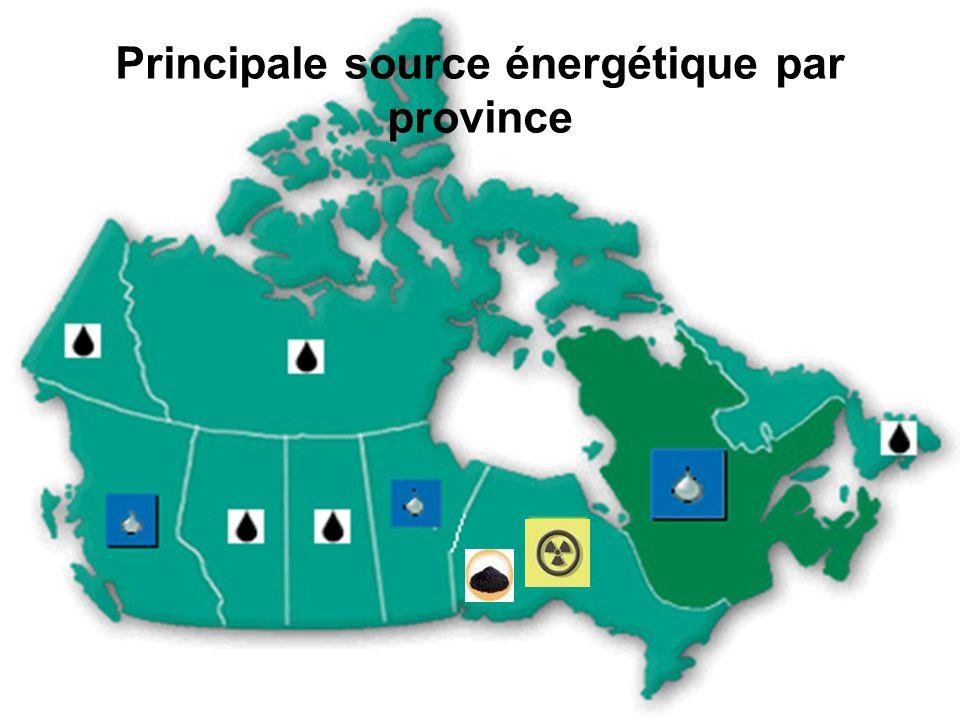 Principale source énergétique par province