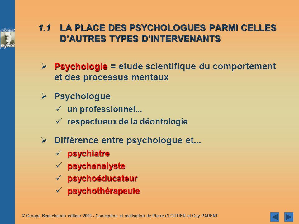 Chapitre 1 Quest-ce que la psychologie ? 1.1 LA PLACE DES PSYCHOLOGUES PARMI CELLES DAUTRES TYPES DINTERVENANTS 1.2 LA PSYCHOLOGIE EN TANT QUE SCIENCE