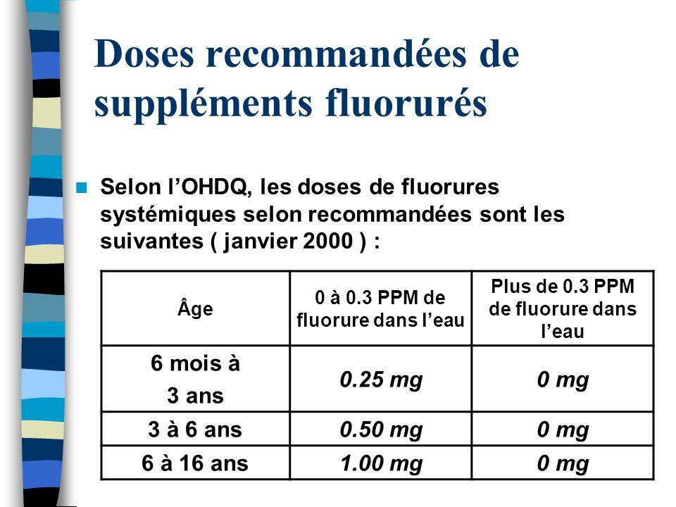 Doses recommandées de suppléments fluorurés Selon lOHDQ, les doses de fluorures systémiques selon recommandées sont les suivantes ( janvier 2000 ) : Â