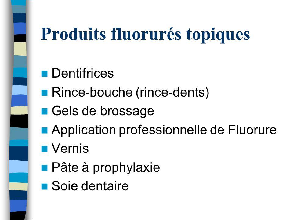 Produits fluorurés topiques Dentifrices Rince-bouche (rince-dents) Gels de brossage Application professionnelle de Fluorure Vernis Pâte à prophylaxie