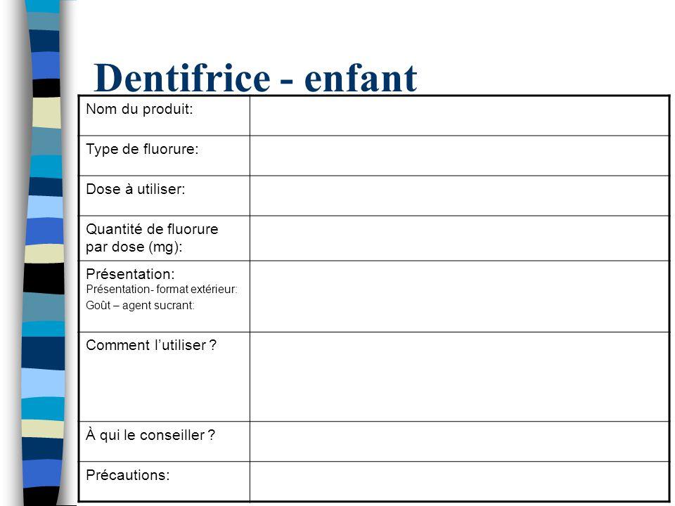 Dentifrice - enfant Nom du produit: Type de fluorure: Dose à utiliser: Quantité de fluorure par dose (mg): Présentation: Présentation- format extérieu