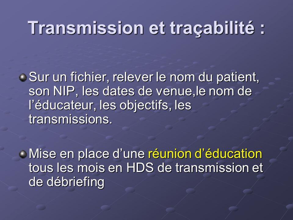 Transmission et traçabilité : Sur un fichier, relever le nom du patient, son NIP, les dates de venue,le nom de léducateur, les objectifs, les transmissions.