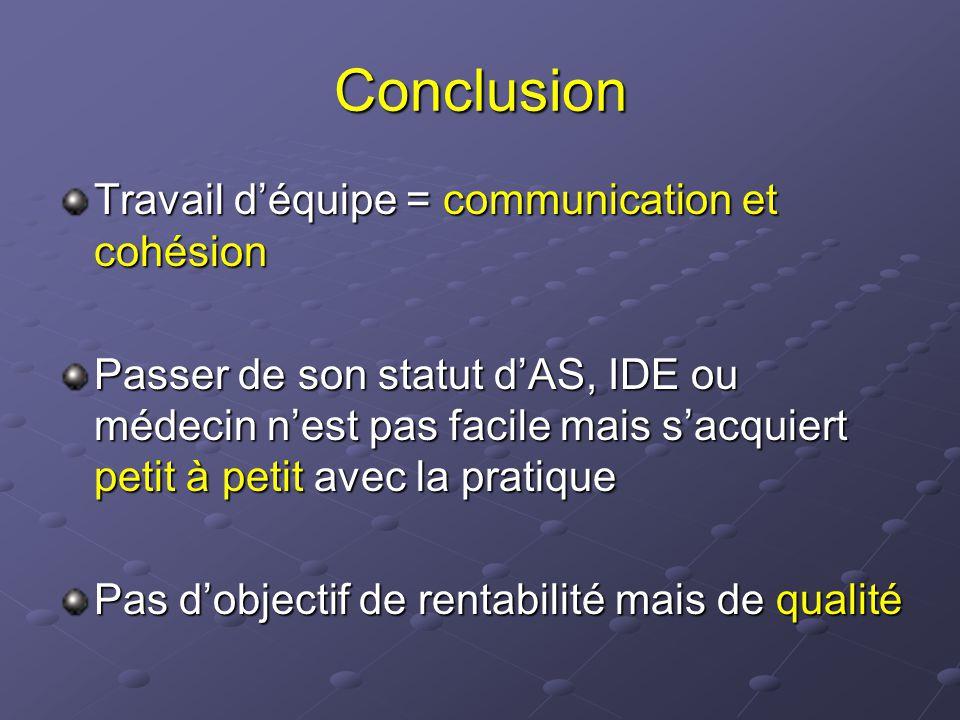 Conclusion Travail déquipe = communication et cohésion Passer de son statut dAS, IDE ou médecin nest pas facile mais sacquiert petit à petit avec la p