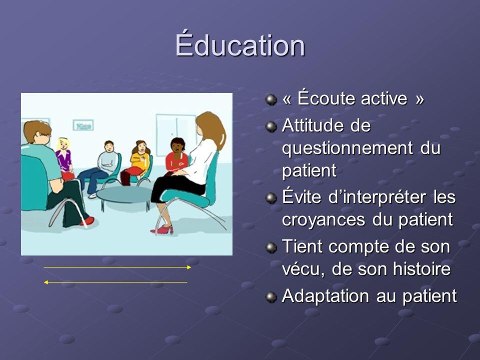 Éducation « Écoute active » Attitude de questionnement du patient Évite dinterpréter les croyances du patient Tient compte de son vécu, de son histoir