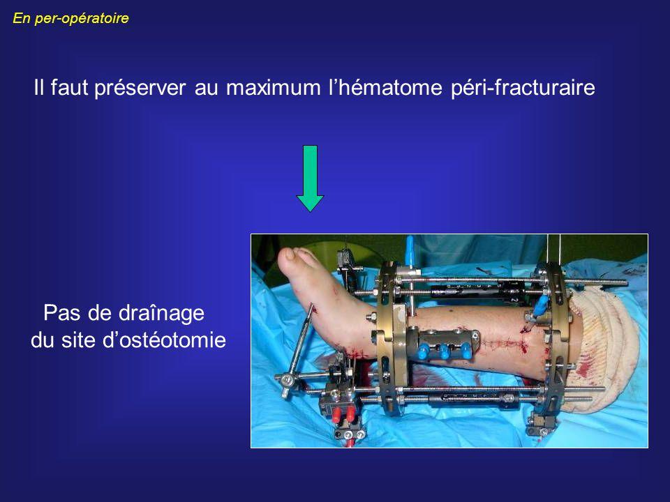 Il faut préserver au maximum lhématome péri-fracturaire Pas de draînage du site dostéotomie En per-opératoire