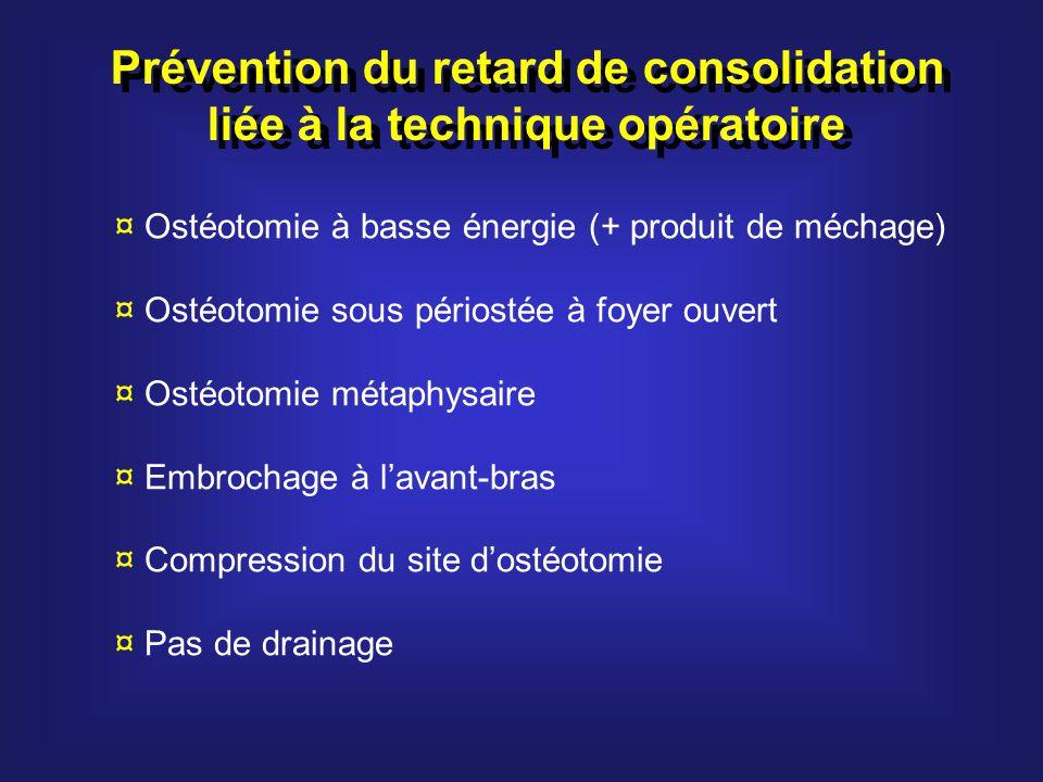 Prévention du retard de consolidation liée à la technique opératoire ¤ Ostéotomie à basse énergie (+ produit de méchage) ¤ Ostéotomie sous périostée à