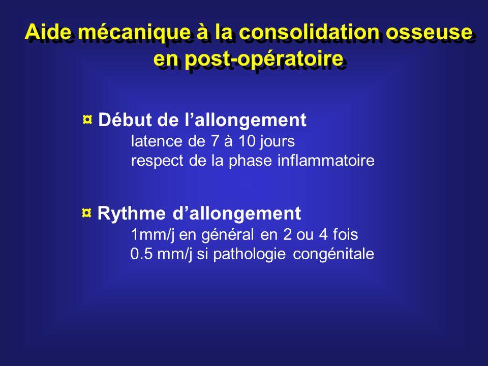 Aide mécanique à la consolidation osseuse en post-opératoire ¤ Début de lallongement latence de 7 à 10 jours respect de la phase inflammatoire ¤ Rythm